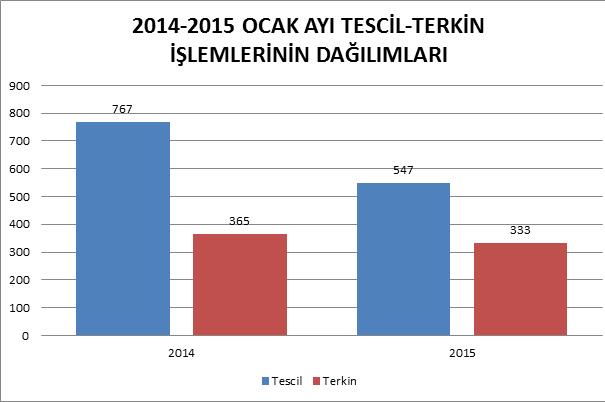 2015OCAK5